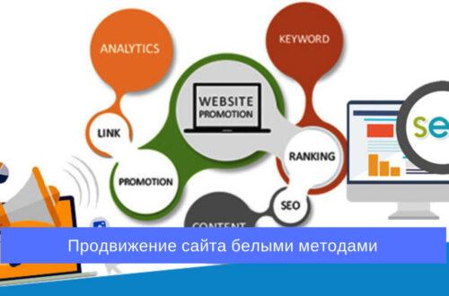 Как продвигать сайт или блог