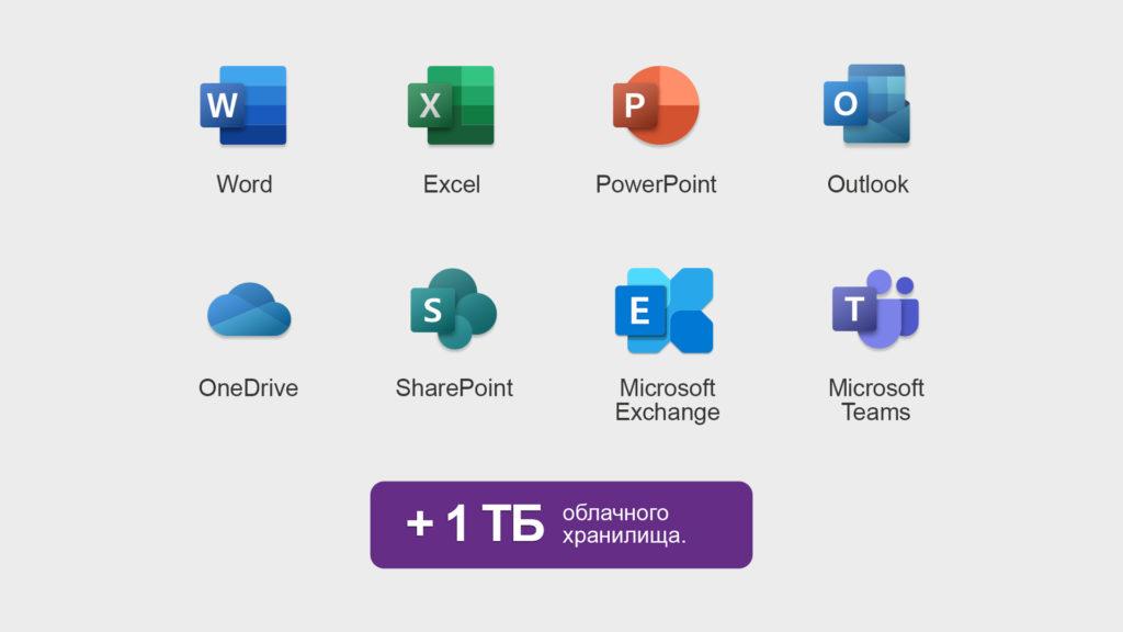 Почему вам нужен Office 365 для успеха