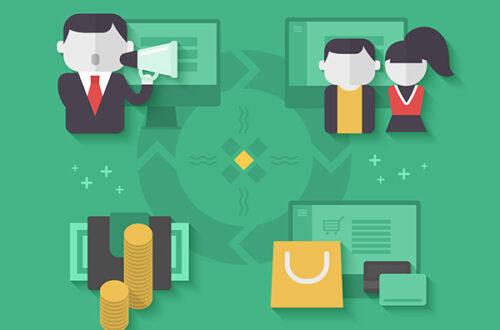 Продвинутые методы партнерского маркетинга